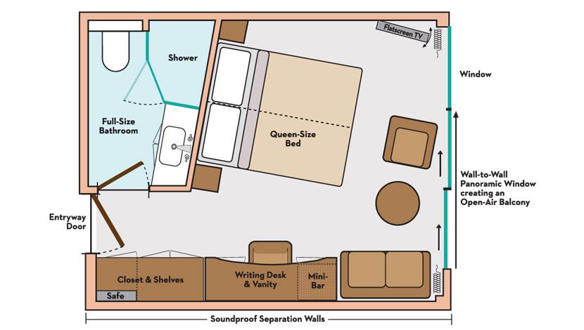 Panorama suites B & A